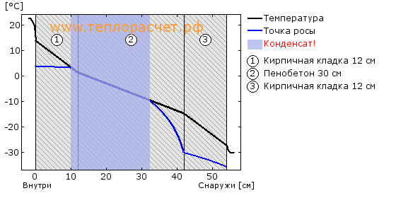 TeploRaschetRF (1)_Layer 1.jpg